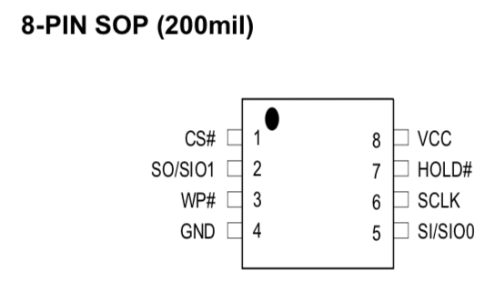 Capture of the MX25L6406E datasheet to get the pinout